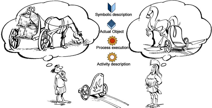 Representation Aka Functional Patterns Caminaos Ways