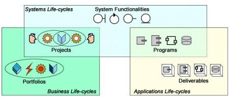 DeveloProcs_Cycles