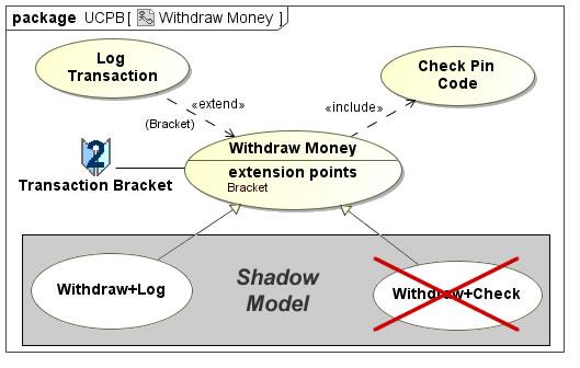 MD_Withdraw MoneyUC0