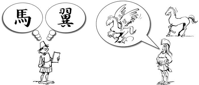 kanji_whorse