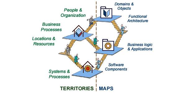 MapsTerrits_Workshops