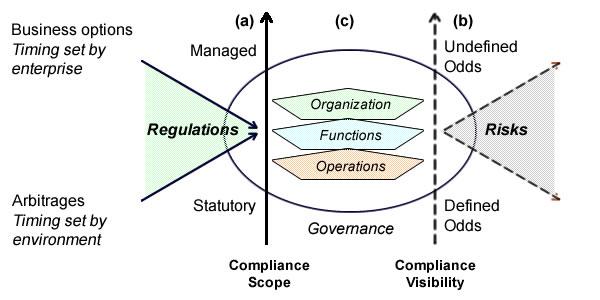 Regulations_eaKnow